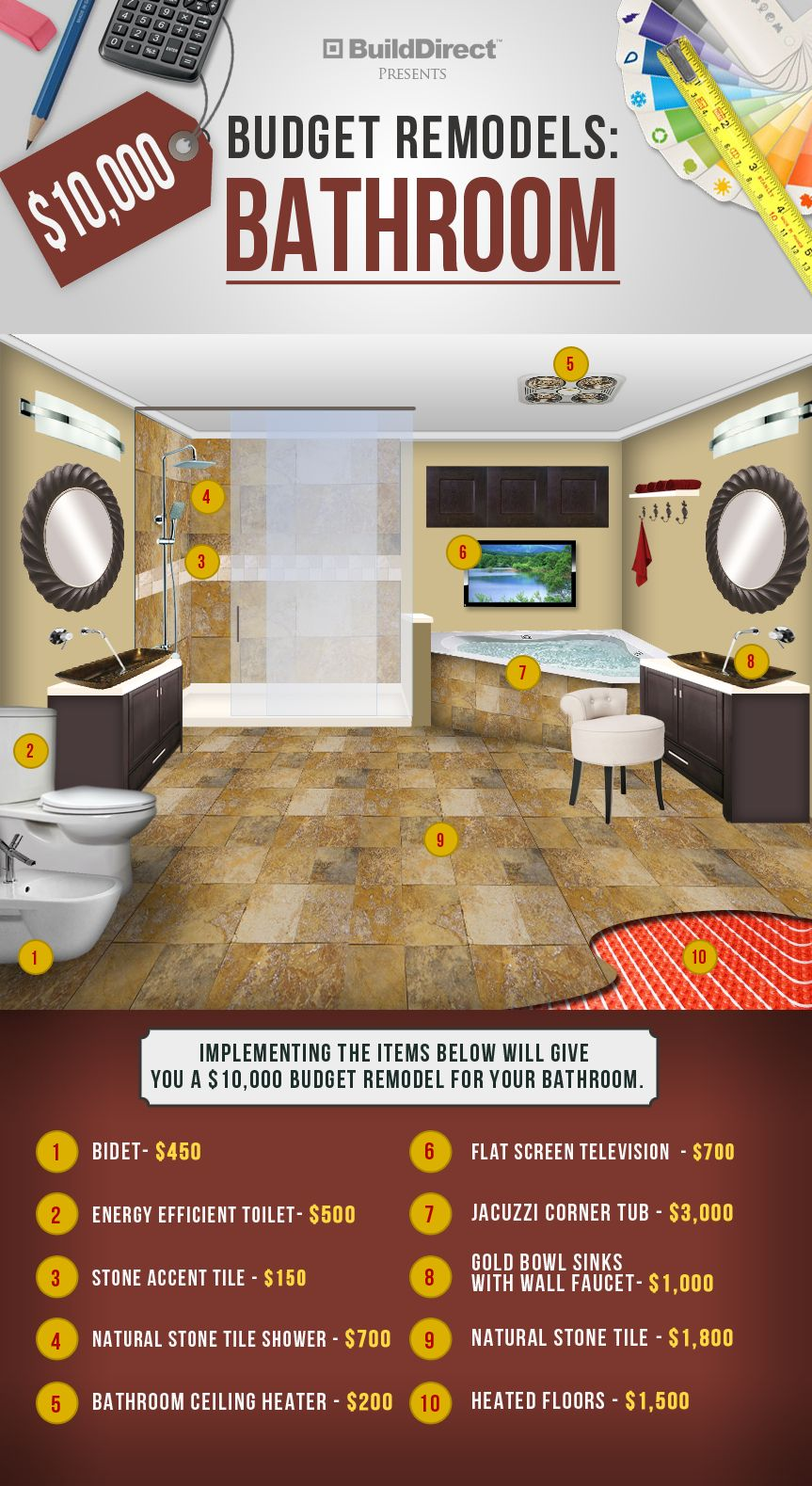 Bathroom remodel 10 000 home decor budget bathroom - Bathroom renovations under 10000 ...
