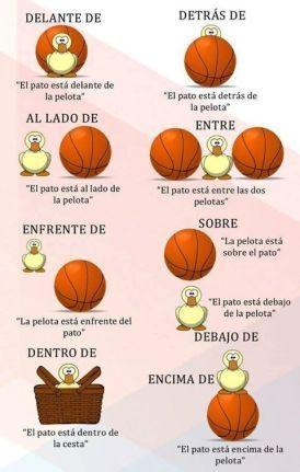 esprep Vocabulaire espagnol, Espagnol apprendre