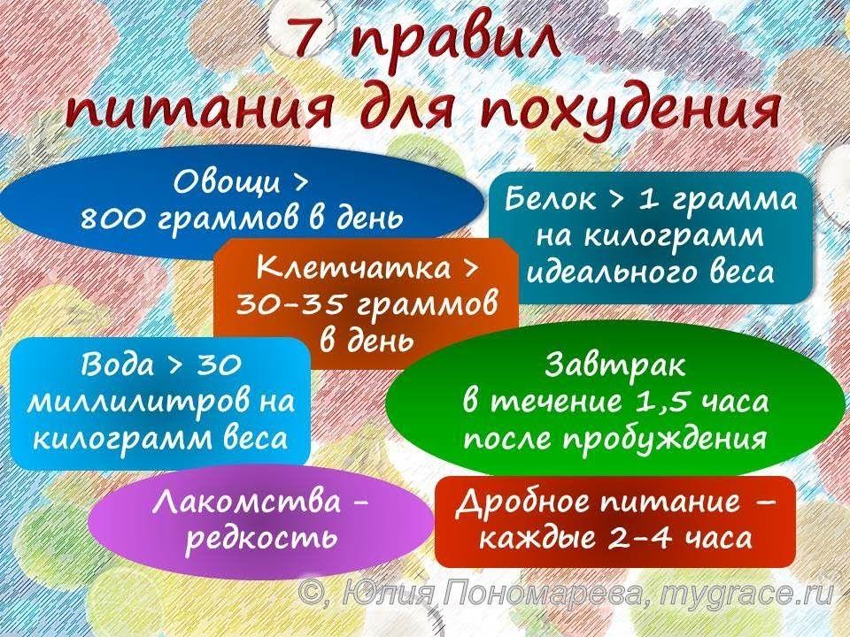 Правила похудения на каждый день