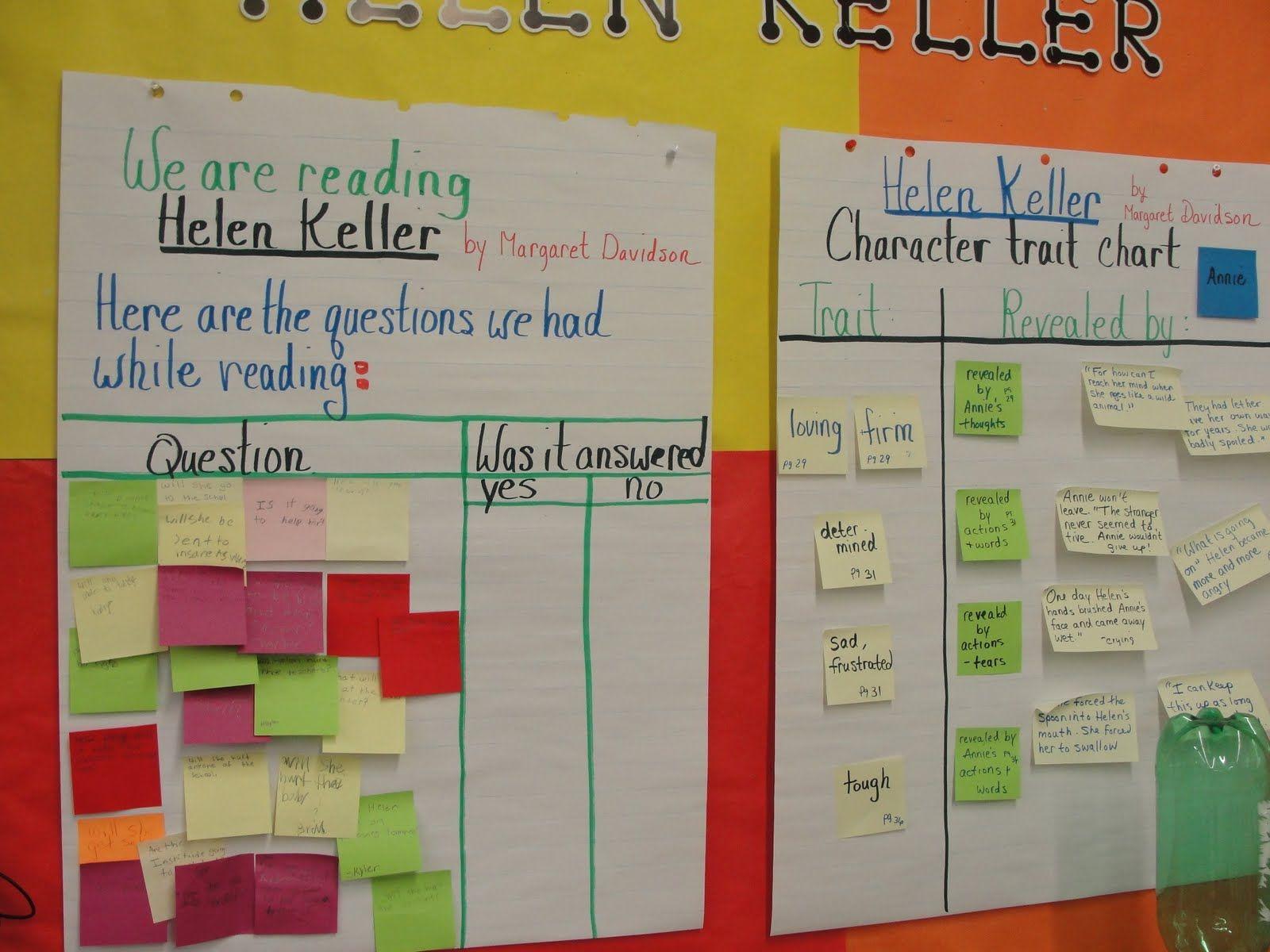 Studying Helen Keller