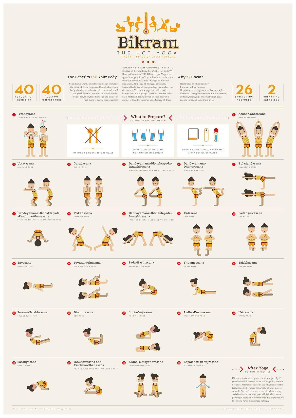 Bikram Yoga Pose Sequence Infographic  Träning, Träna, Reflexologi