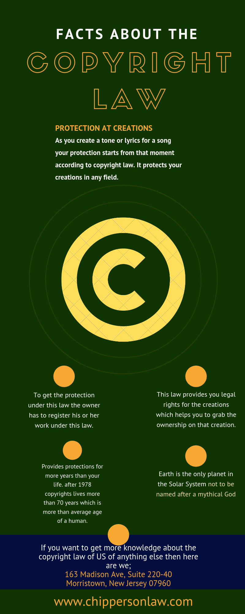 Facts About The Copyright Law Copyright Laws Law Law Firm