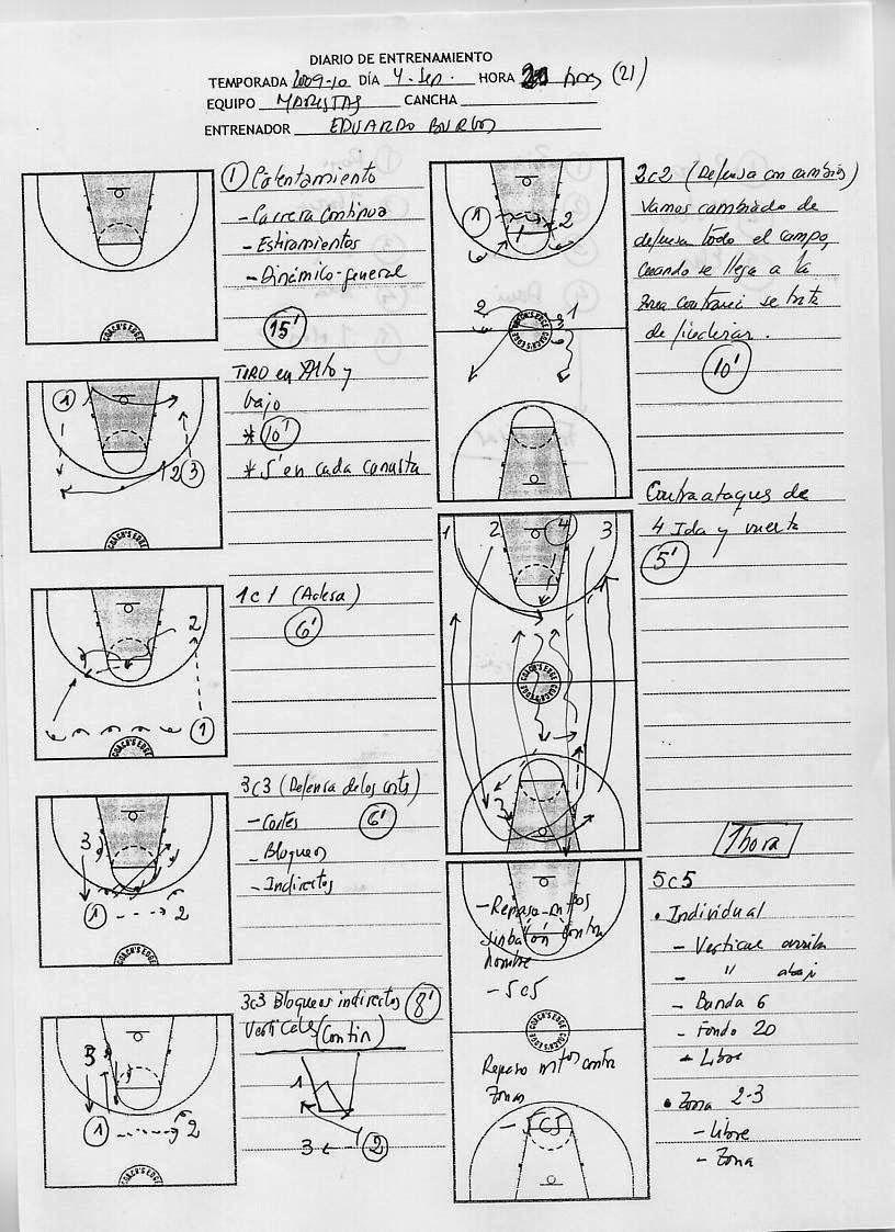 Vive El Basket Con Eduardo Burgos Algunos Ejemplos De Sesiones Tipo De Entrenamie Sesiones De Entrenamiento Entrenamientos De Baloncesto Jugadas De Baloncesto