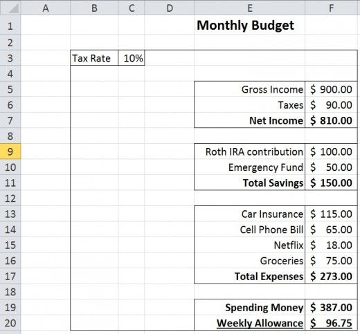 monthly budget for college students example
