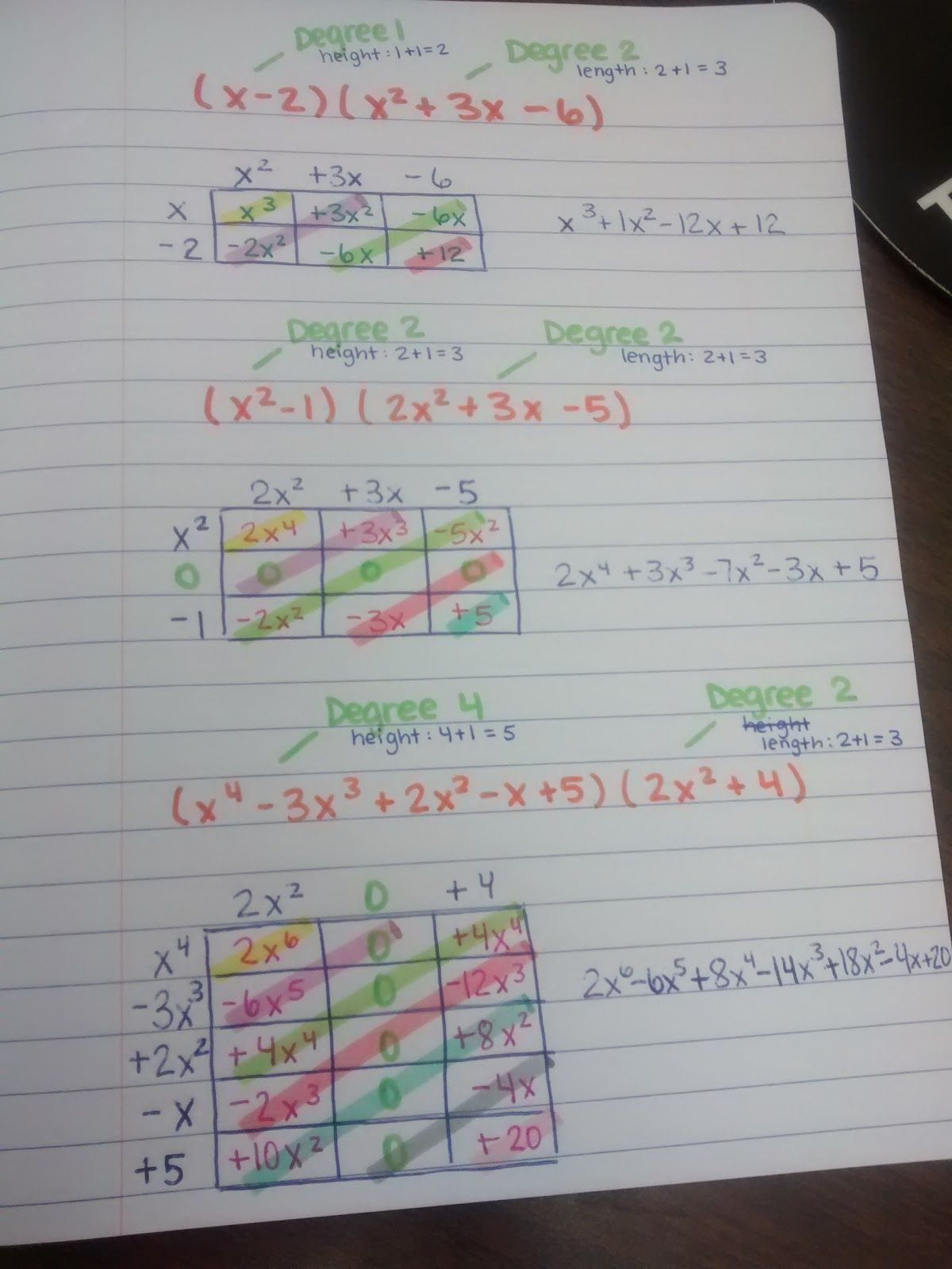 Multiplying Polynomials Using The Box Method
