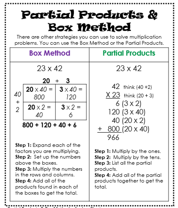 FREE!!! Partial Products Blank - Box Multiplication (2 digit by 2 ...