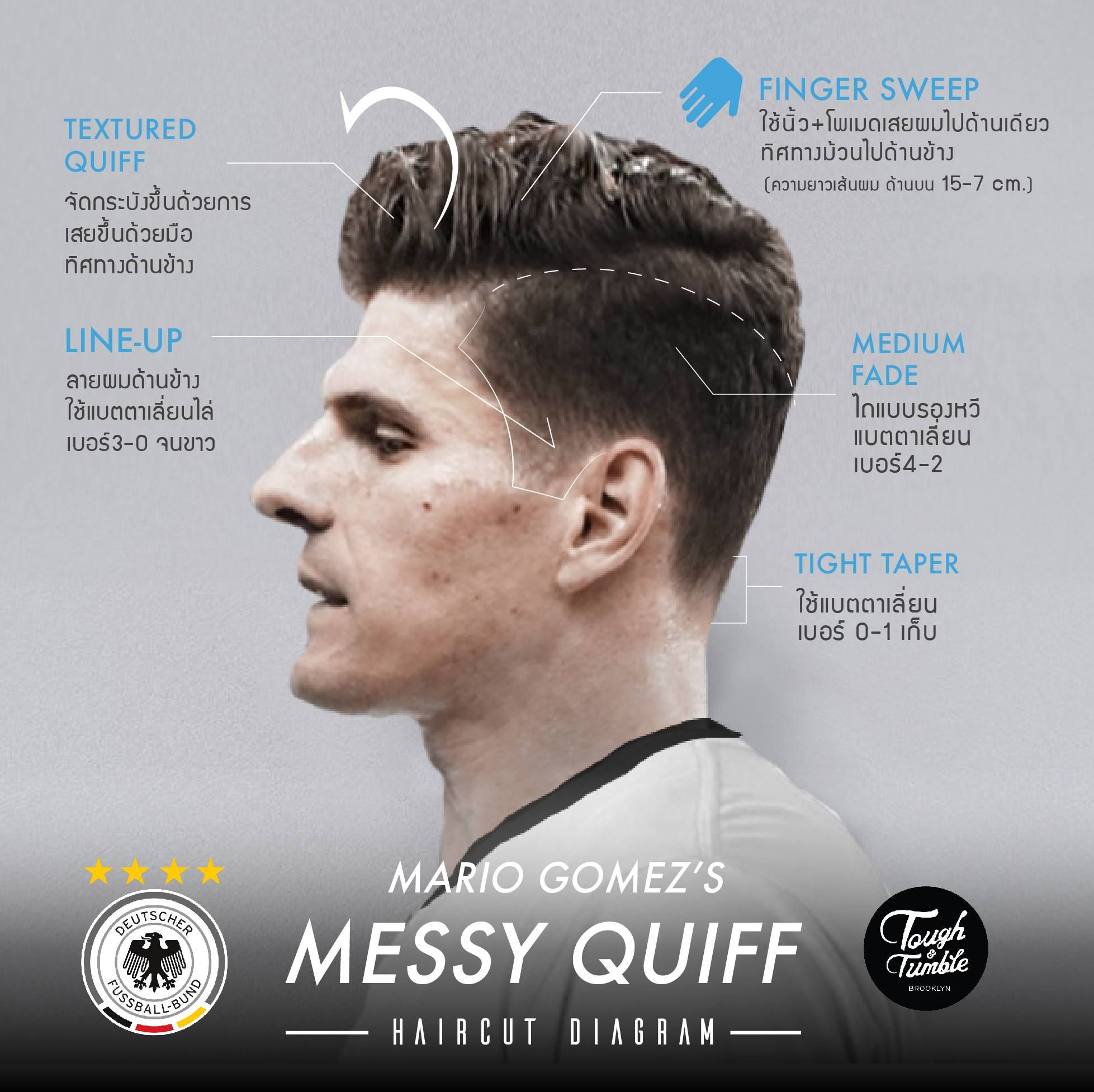 Mario Gomez Messy Quiff Haircut Diagram