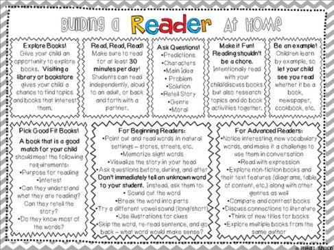 Reading At Home printable for parents