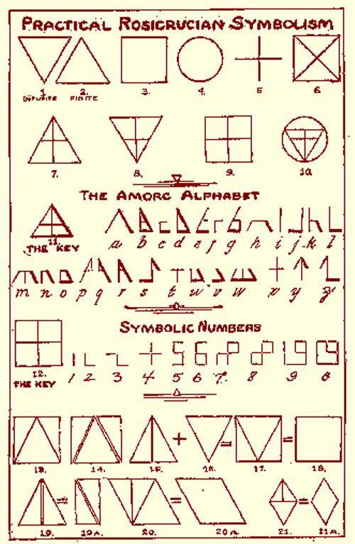 Alphabet Rosicrucien Symboles Nordiques Symbole Viking Symboles Mayas