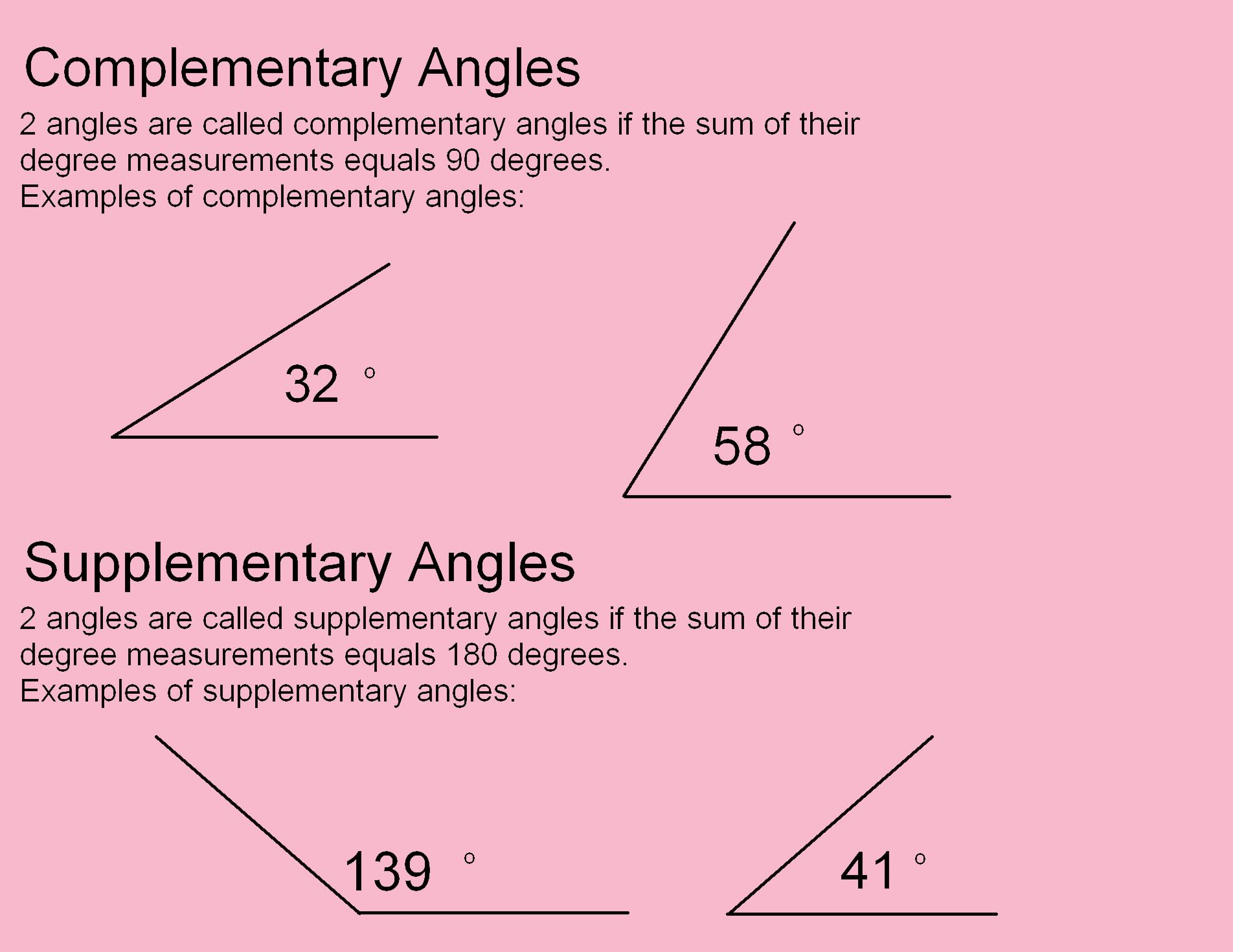 Complementary and Supplementary Angles | Poster Template