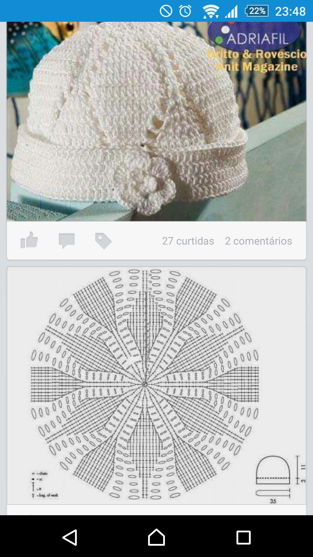 Pin de เด็กหญิงบุญถึง ก้อไม่รู้สินะ en แพทเทิร์น | Pinterest ...