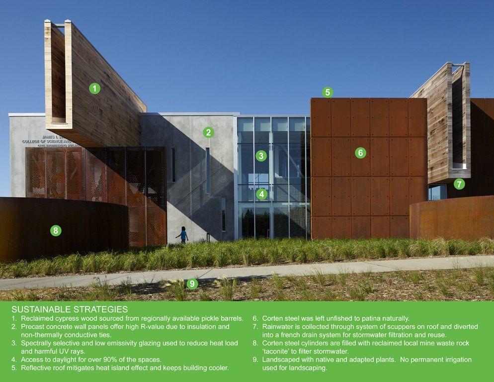 University of MinnesotaDuluth Building, Civil