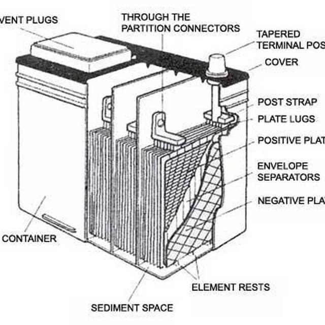 how to fix a lead acid battery electronics battery recycling rh pinterest com