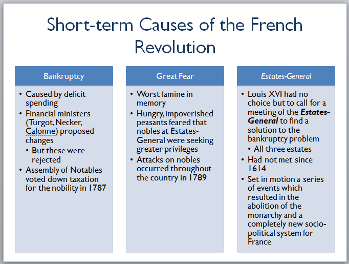 Download  E Wc Revolution  Causes Of American Revolution  Download Academic Success French Revolution Short Essay Causes Of American  Revolution Sample Essay On Healthy Foods also Can I Pay Someone To Do A Book Report For Me?  Computer Science Essay