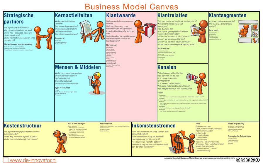 Business model canvas pdf bmc pinterest pdf canvases and business business model canvas pdf malvernweather Images