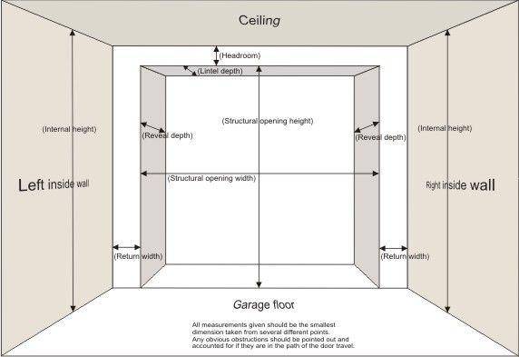 Garage Door Measuring References For Sizes Garage Door