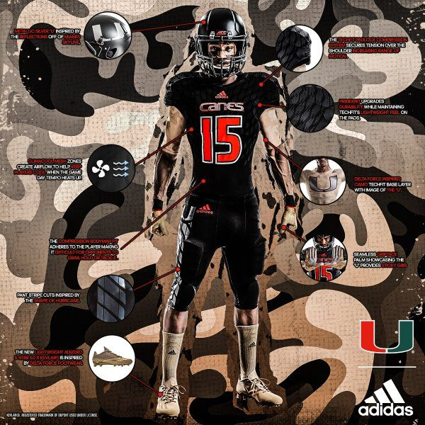 951af474b Military inspired in every detail Hurricanes Football