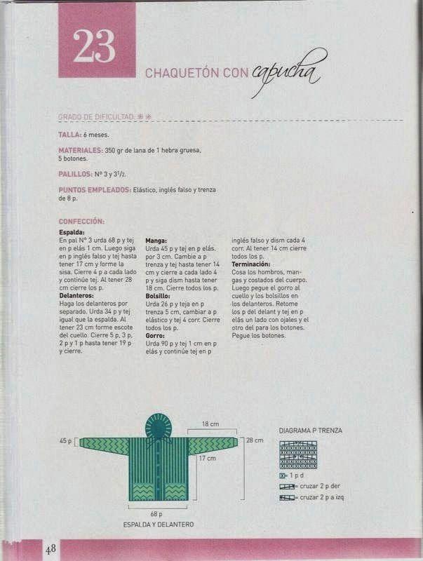 Mil Tejidos: Ajuar de Bebé - Enciclopedia del Tejido