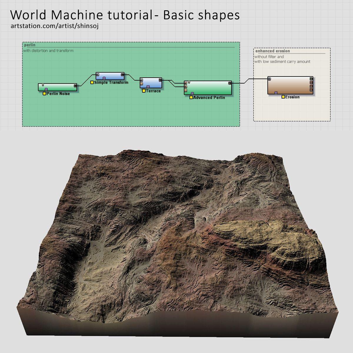 ArtStation - World Machine tutorial - Basic shapes, Iri