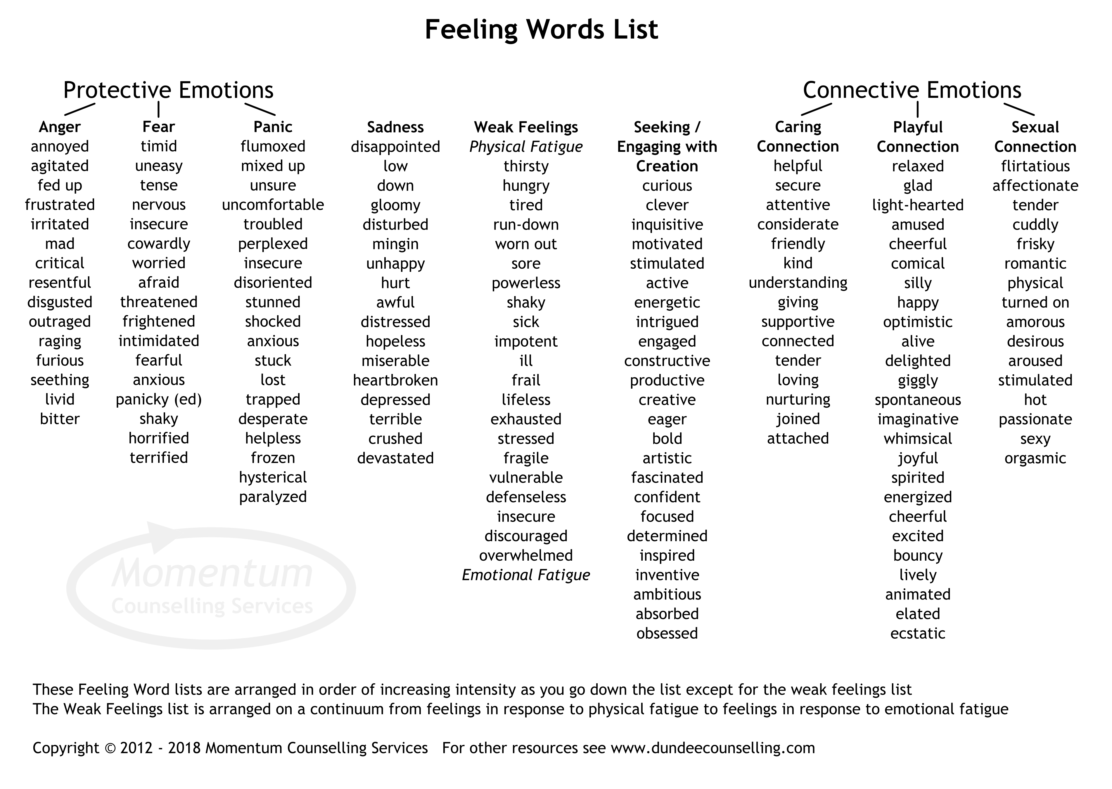 Feeling Words List Image
