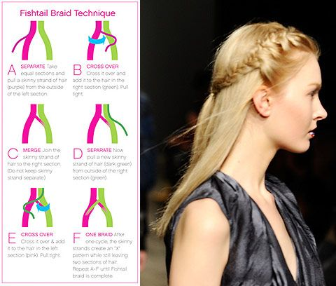 This is how you fishtail braid.