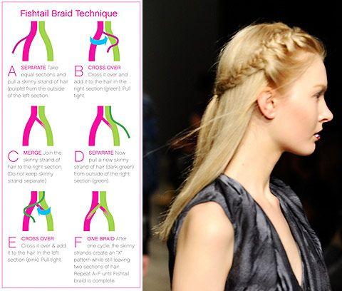 How To Do A Fishtail Braid Fish Tail Braid Braided Hairstyles Fish Tail Braid Tutorial