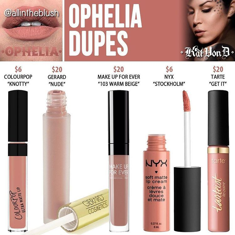 Pin By Mika Michelina On Allintheblush Kat Von D Dupes In 2019
