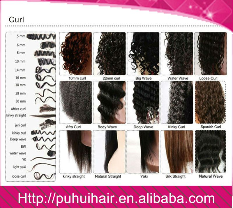 Natural Short Black Hair Style Different Types Of Curly