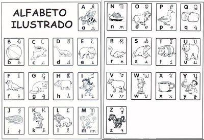 Alfabeto Para Colorir 4 Tipos De Letras Pesquisa Google