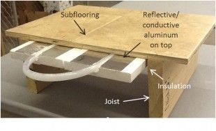 Hydronic Radiant Heat Joist Panel Install Between The Joists From