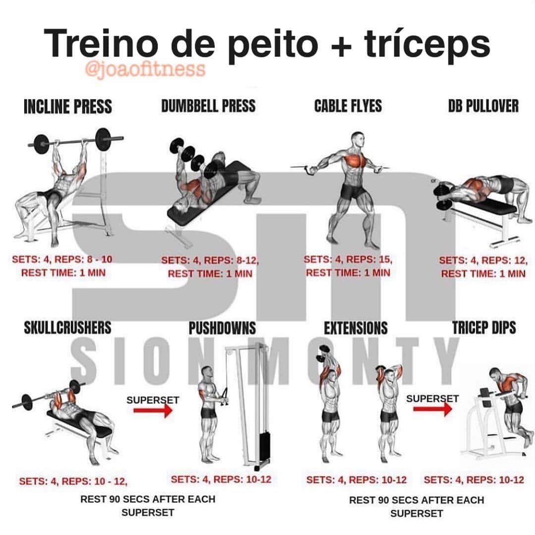 peito + tríceps  dica importante de aqueça antes de começar os exercícios. . . (marque seus amigos)...