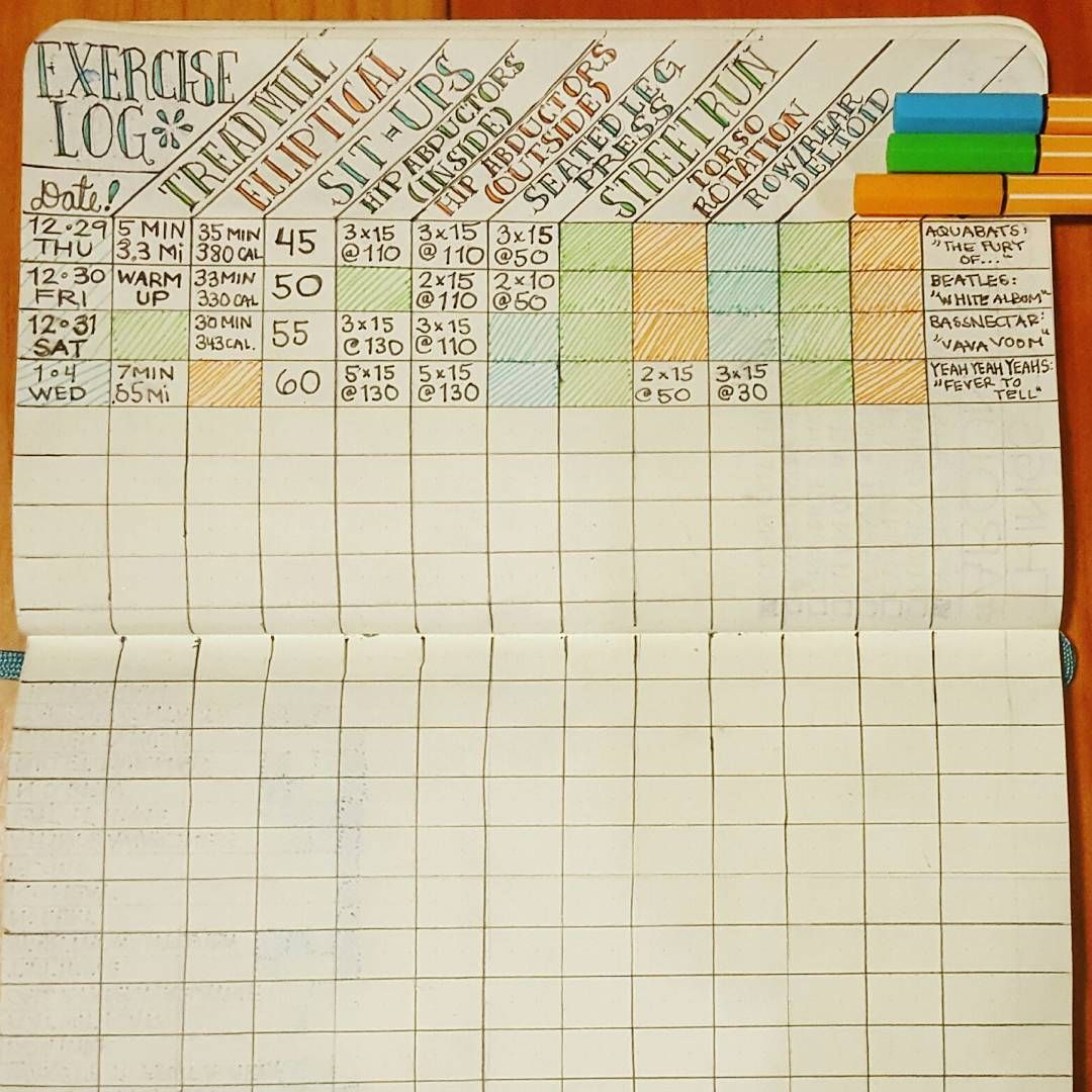 bullet journal exercise log bullet journals pinterest bullet