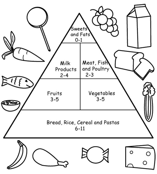 Food Pyramid With Healthy And Fresh Coloring Page  Kids Coloring