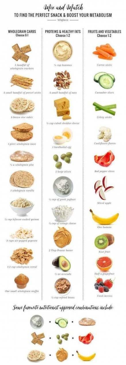 Fitness food detox metabolism 58+ ideas for 2019 #food #fitness