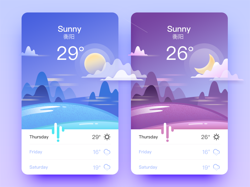 Weather app inspiration