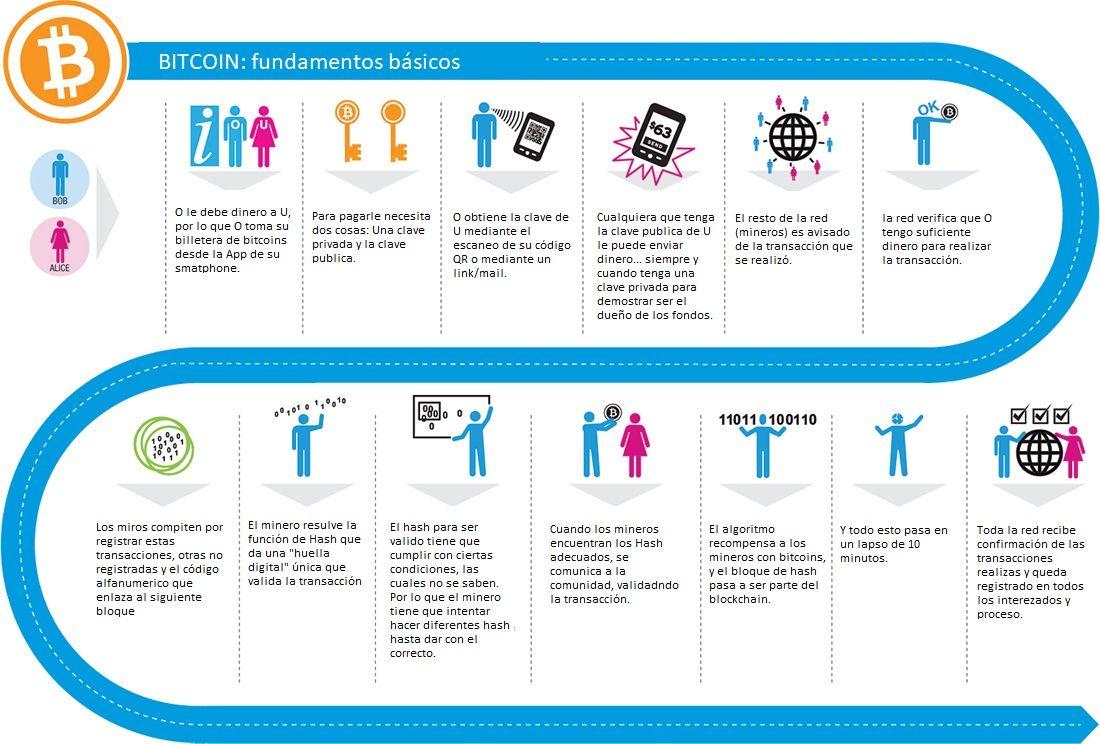 altcoin la bitcoin