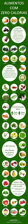 Well-known Alimentos zero calorias … | Pinteres… YY99