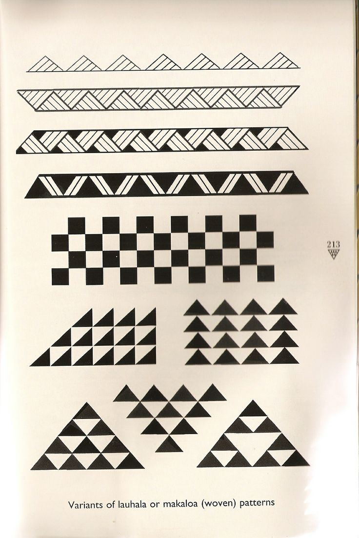 Hawaiian triangle pattern tattoos yahoo image search results traditional hawaiian woven patterns for tattoos typically symbolize women and biocorpaavc