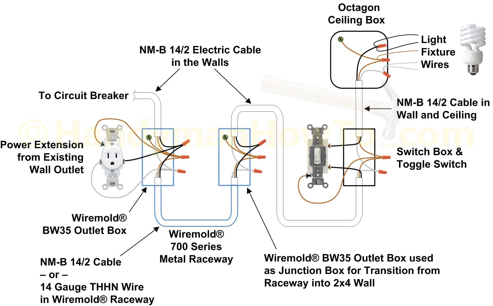 wire outlet to junction box Google Search Installing