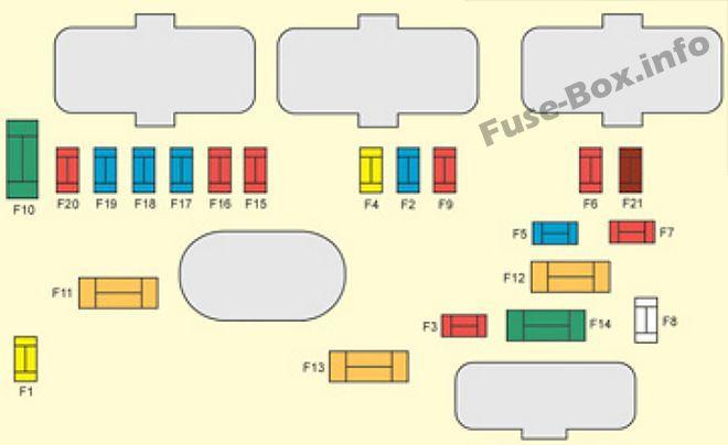 8 Best Citroën C4 Picasso I (2006-2012) fuses ideas | citroën c4 picasso, citroën  c4, fuse box | Citroen C4 Fuse Box Manual |  | Pinterest