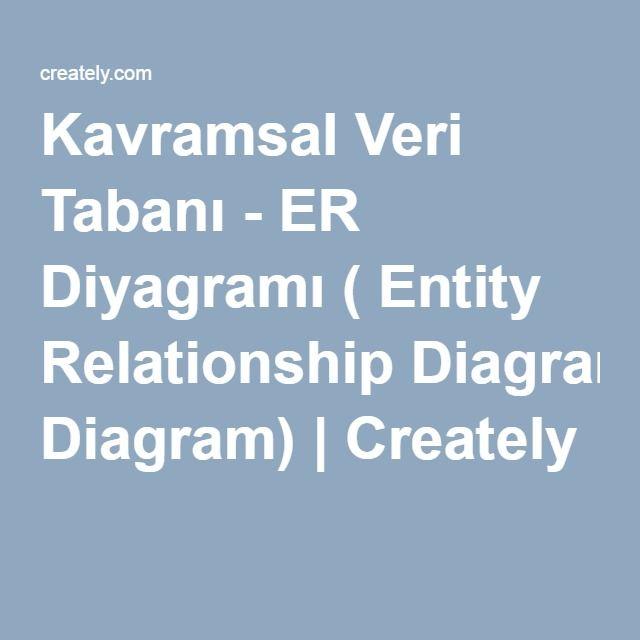 Kavramsal Veri Taban  Er Diyagram  Entity Relationship Diagram