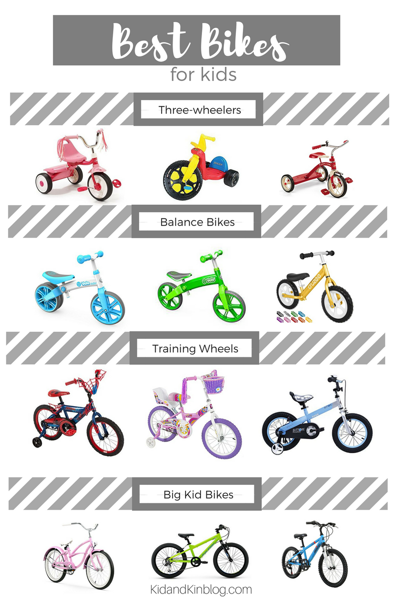 Best Bikes For Kids Best Kids Bike Bike With Training Wheels
