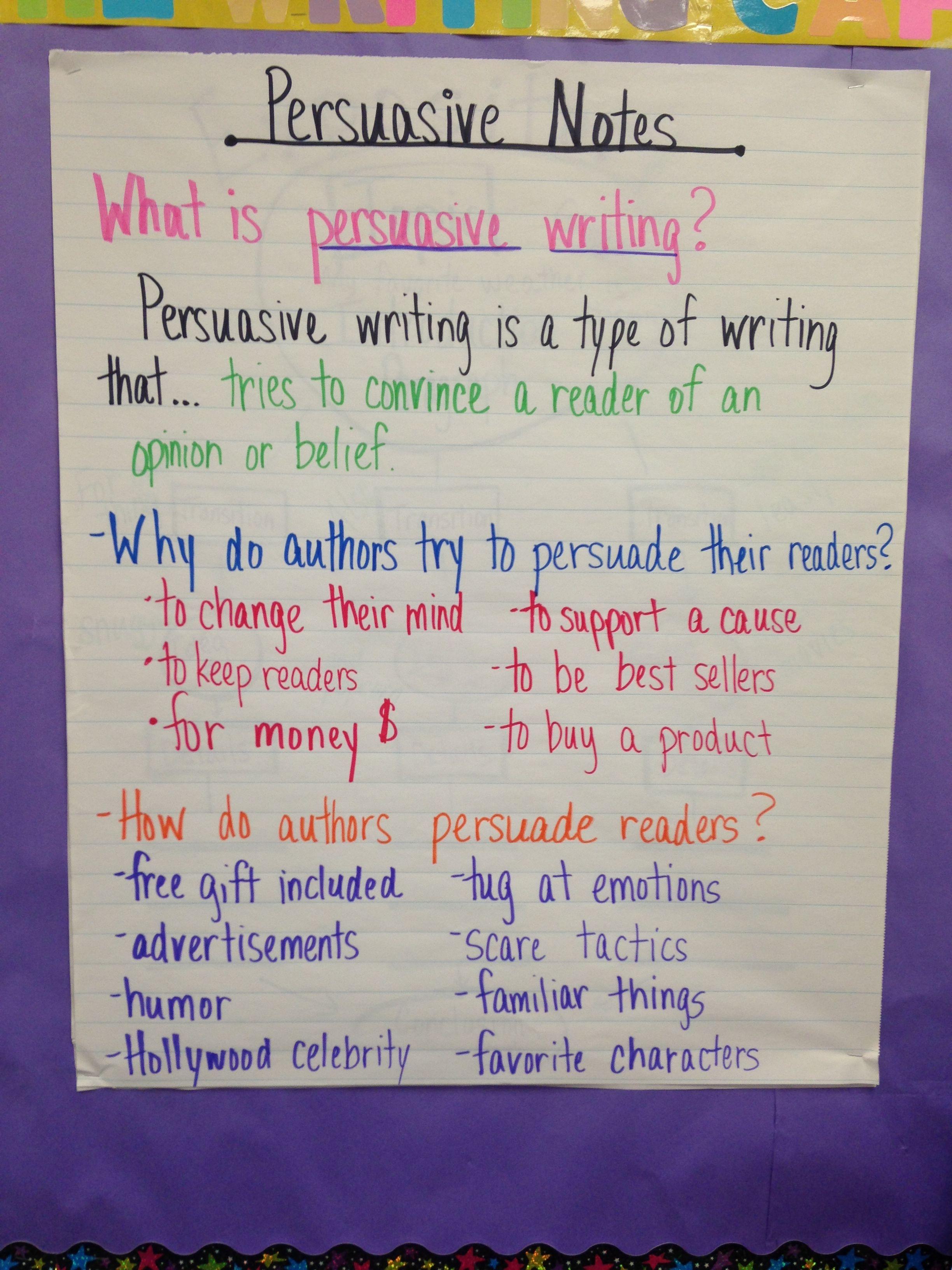 Persuasive Writing Persuasive Writing Teaching Writing Persuasive Essays Sample persuasive writing for grade