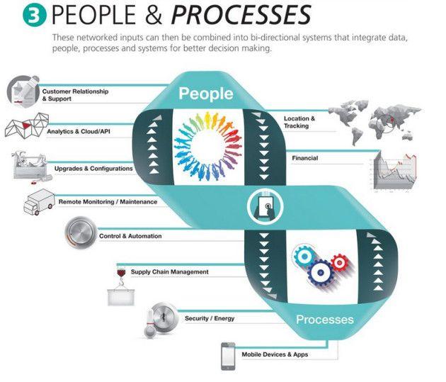Images   Data Analytics & R   What is internet, Big data ...