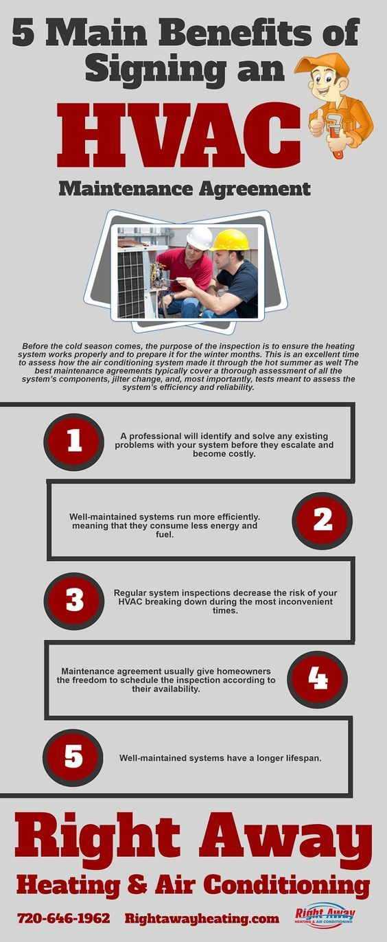 Main Benefits of Signing An HVAC Maintenance Agreement