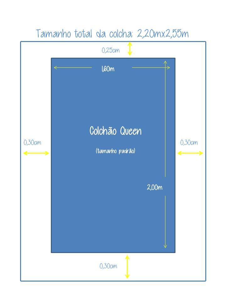 ee03113b3e 1- calculando tecidos para colcha tamanho queen