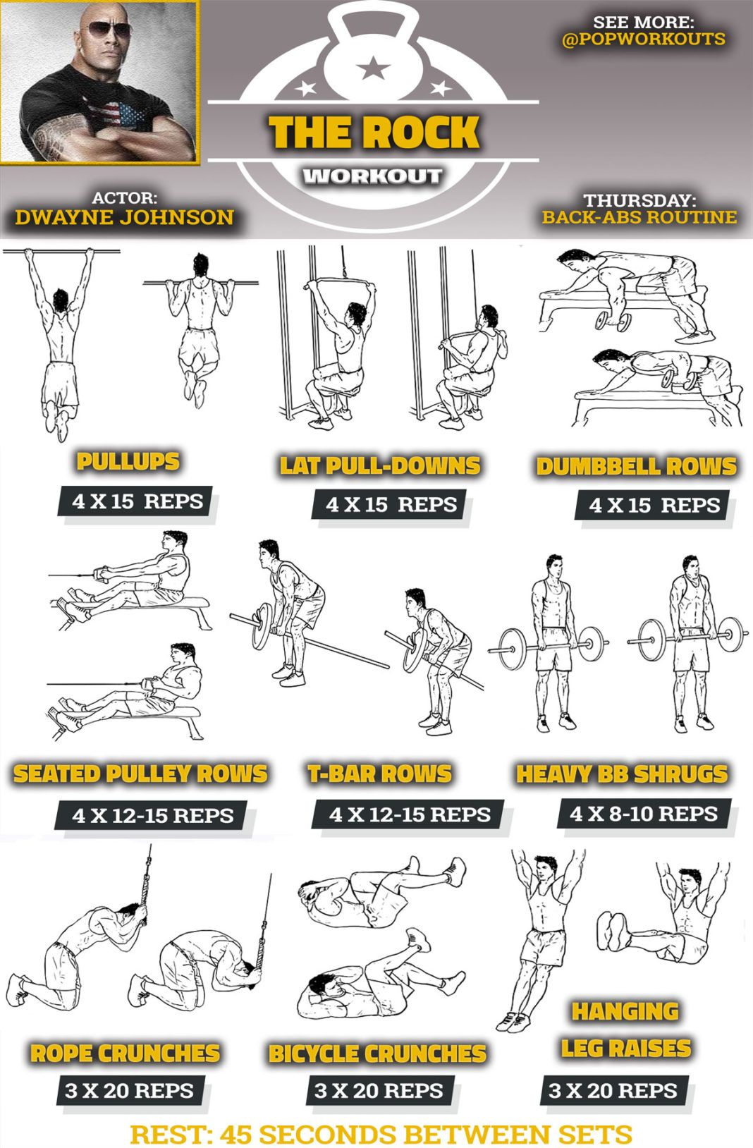 Gym Workout Chart For Chest For Men The Rocks Back Workout With Abs Workout Routines Pop