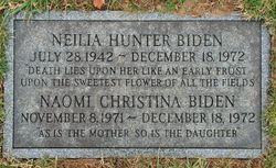 Neilia Hunter Biden 1942 1972 Find A Grave Memorial
