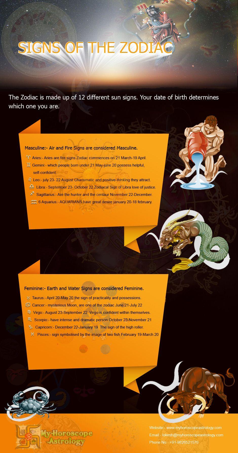 Astrology visually horoscope reading libra love zodiac
