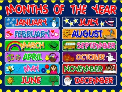 months months of the year poster let s talk about who we are